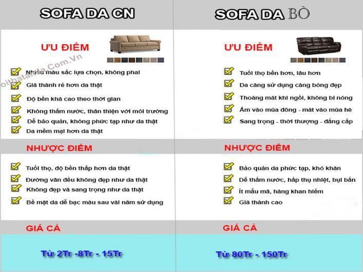 So sánh giữa chất liệu da bò với da công nghiệp